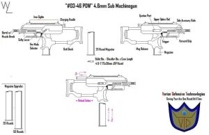 '3-46 PDW' 4.6mm SMG by KillSwitchWes