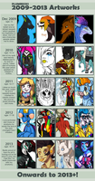 Improvement Meme 2010-2013 by Plumbeck