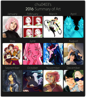 2016 Summary of Art by chu0403