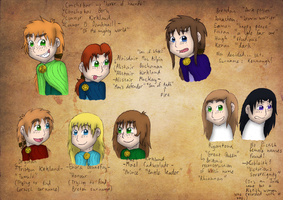 Celtic Names by Kimanda