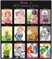 2015 Art Summary by Phoelion