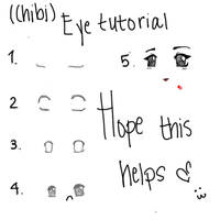 (Chibi) Eye Tutorial by Panda--Chaan