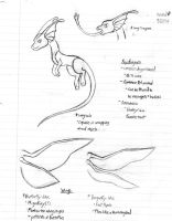 Feydragon info sheet by Dinoboy134