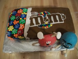 M and M Birthday by Evellynn