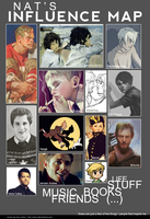 Influence Map '' maayes by maayes