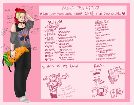 Meet The Artist by Abel-Killed-Cain