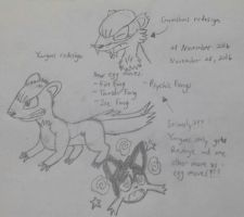 Yungoos and Gumshoos Redesigns