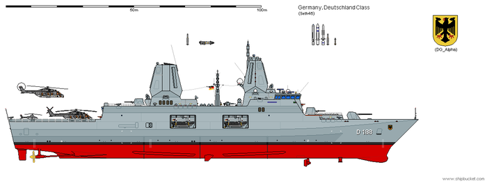 D AU Deutschland class 2012 template by Seth45