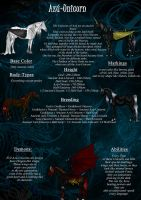 Azu-Unicorn Breed-Sheet by AzarielShax