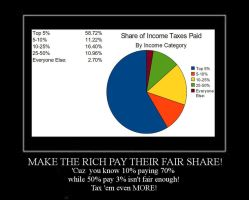 Tax The Rich by Orion--13