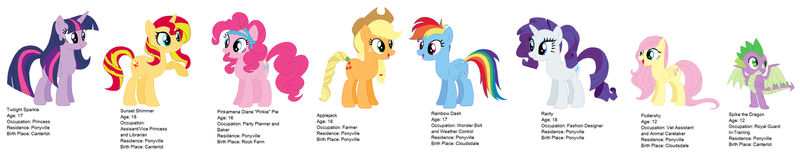 My very own My Little Pony Alternate Universe by TVnGames