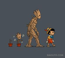Galactic Evolution by Naolito