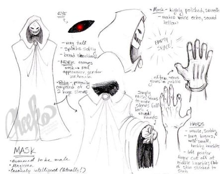 1Q Character Study: Mask by MegSyv