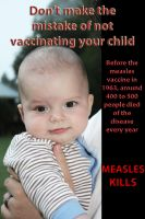 Vaccinations Save Lives by EvilZakkie