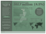 Marijuana Infographic by Natewich4lunch